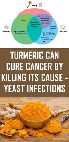 Turmeric Can Cure Cancer By Killing Its CAUSE – Yeast Infections
