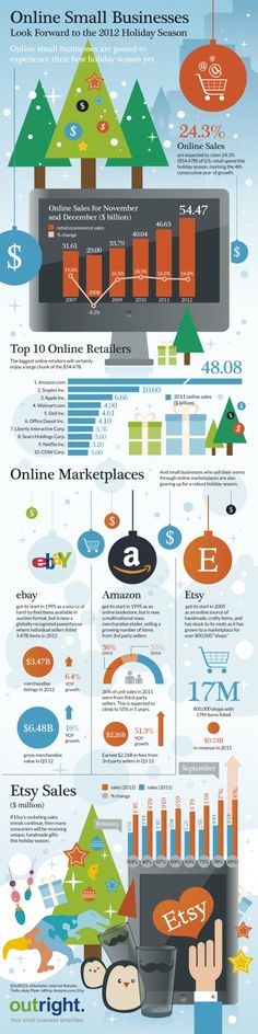 Online #Small #Businesses - including @Etsy #craft shops - are looking forward to increased #sales during the 2012 Holiday Season. #Infographic