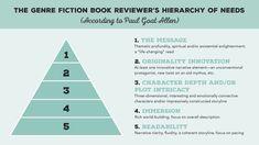 Vuoi scoprire con quali criteri vengono giudicati i tuoi libri? Leggi consigli del critico letterario di Publishers Weekly per ottenere recensioni a 5 stelle.