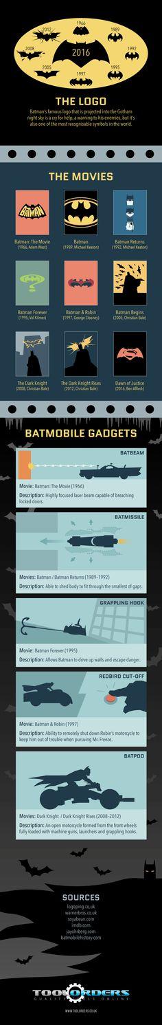Batmobile #Infographic