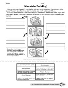 Mountain Building, Lesson Plans - The Mailbox