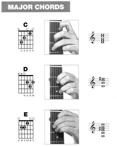 Everybody's Basic Guitar Chords This is easier for kids to use.*