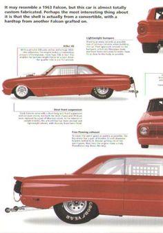 1963-Ford-Falcon-Sprint-NHRA-Drag-Race-Car-articulo-de-gas-SUPER-Must-See