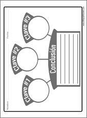 Original additionally F B Df F Eab Db D Acc F A F moreover C Ec Cbadb E C B D F B Math Graphic Organizers Math Teacher moreover C E F C Ee B D B also Thumb. on vocabulary 4 square graphic organizer on 1 page