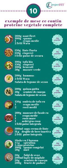 Top 10 moduri de a inlocui carnea la orice masa Tofu, Broccoli, Nutrition, Diet, Green