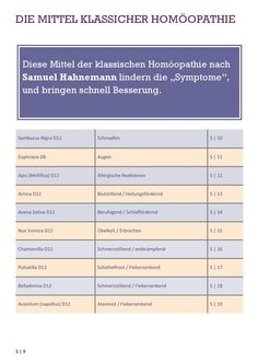 Flöz Mittel Formation The Flöz Mittel Formation is a geologic formation in Germany. It preserves fossils dating back to the Carboniferous period. Homeopathic Remedies, Self Help, Health Fitness, Babys, Kids, Toddlers, Trends, Sport, Cold Home Remedies