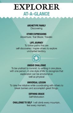 The Explorer Archetype at a Glance - Archetypes Writing Help, Writing Tips, Writing Prompts, Writing Quotes, Writing Resources, Personality Archetypes, Brand Archetypes, Carl Jung Archetypes, Hero's Journey