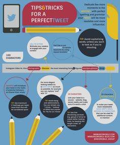 The perfect tweet infographic