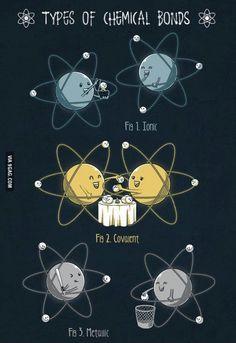 elementos quimicos caricaturas - Buscar con Google
