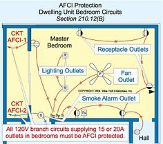 Related image Electrical Code, Smoke Alarms, Circuit, Coding, The Unit, Electronics, Image, Consumer Electronics, Programming