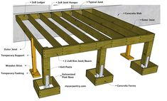Finished Deck Frame - home repair Building A Deck Frame, Building A Porch, Framing Construction, Deck Construction, Patio Plan, Wood Deck Plans, Mobile Home Porch, Mobile Homes, Freestanding Deck