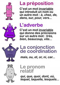 Nature et fonction des mots French Language Lessons, French Language Learning, French Lessons, Learning Spanish, Spanish Lessons, Spanish Language, Spanish Activities, Learning Italian, German Language