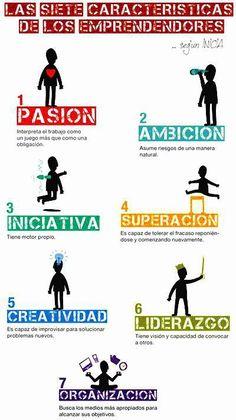 Características de los Emprendedores  éxitosos