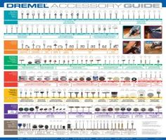 This is a good guide to what Dremel offers for their accessory bits. Accessory Guide