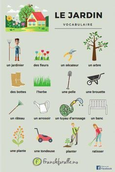 Learn French Videos For Kids Spanish Code: 4954025323 French Verbs, French Grammar, French Phrases, French Language Lessons, French Language Learning, French Lessons, German Language, Spanish Lessons, Japanese Language