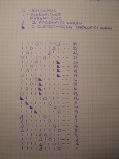 www.isetegija.net :: Vaata teemat - Yllepi tegemised