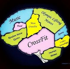 This pretty much sums up my brain map :) Except there's firefighting & EMS stuff crammed in there too!