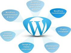 Hire #WordPress Developer for all WordPress related services.
