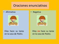 School Ideas, Family Guy, Magazine, Sea, Adverbs, Types Of Sentences, Kinds Of Sentences, Spanish Language, Magazines