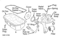 2006 volvo xc90 engine diagram FINALLY, a Vacuum Hose