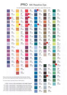 MX | reactive | cellulosic fibers: cotton, rayon, linen, ramie, jute.