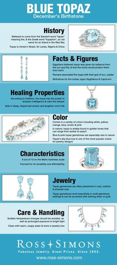 Ross Simmons put together a beautiful quick guide to the December birthstone blue topaz.