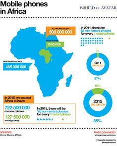 mobilephonesinafrica_web.jpg (400×501)