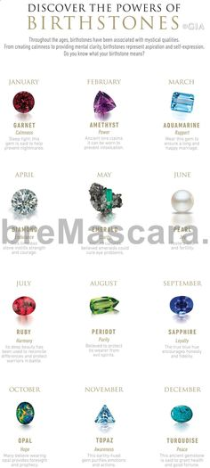 14 best birthstone colors images jewelry crystals minerals