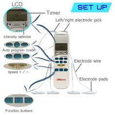 Santamedical LFM-110 TENS Handheld Electronic Pulse Massager has a great ergonomic design to soothe you in first impression. Click to read more reviews !