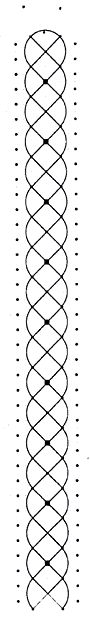 The Lace Guild - Pattern for a Bracelet for Young Lacemakers