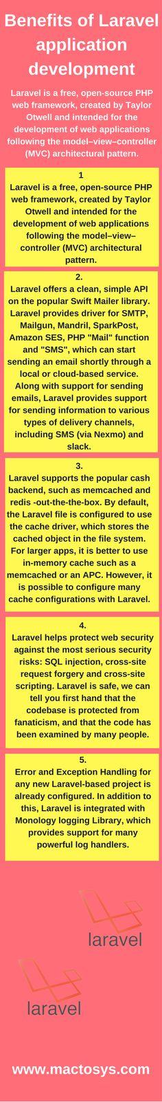 benefits of laravel application development