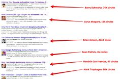 How to Dramatically Improve Your Google Authorship!