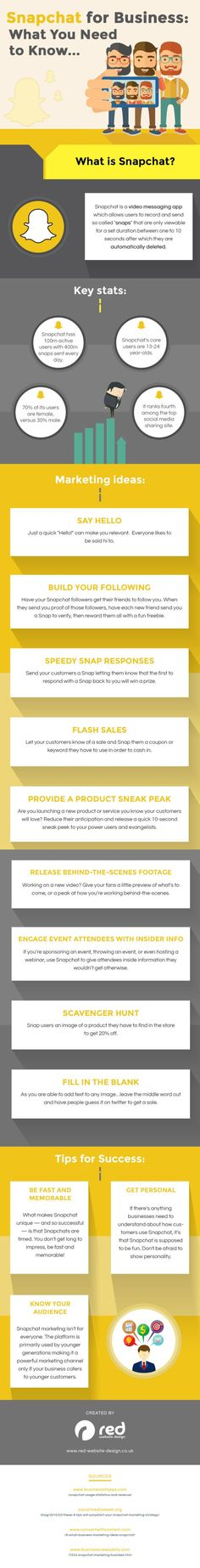 snapchat marketing for business and tips on ways to use it!