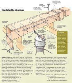 Shopmade Steam Bending Chamber - Bending Wood Tips and Techniques   WoodArchivist.com