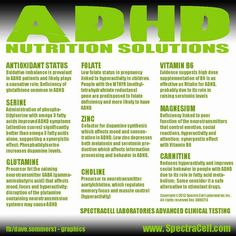 ADHD is a problem condition which is first identified in childhood. It is a mind based trouble which discloses that metabolic process in ADHD youngster's brain is reduced and it influence their attention practices social judgment and also activities. Adhd Odd, Adhd And Autism, Adhd Help, Adhd Diet, Attention Deficit Disorder, Adhd Strategies, Acide Aminé, Adult Adhd, Vitamins