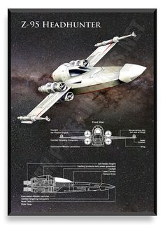 Z-95 Headhunter Poster Star Wars Ship Star by PatentPrintsPosters