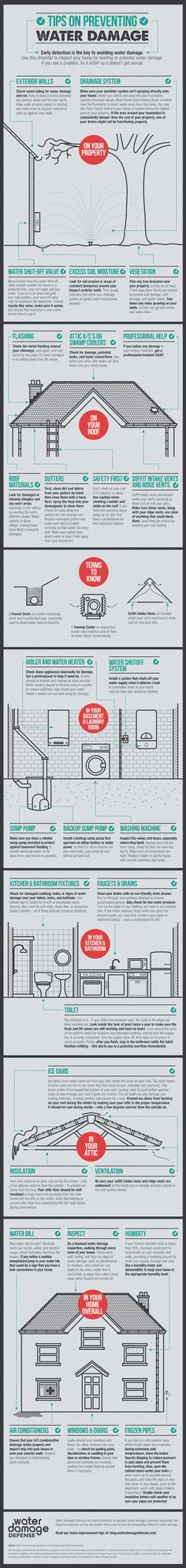 Early detection is the key to avoiding many types of home water damage.