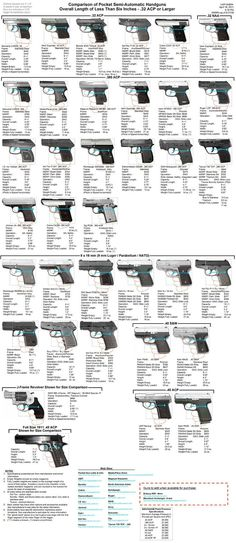 for someday I'll get around to getting my concealed carry permit. Size comparison of pocket semi-automatic handguns with overall length of less than six inches