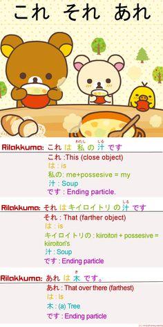 Learn Japanese:Kore, Sore, Are by misshoneyvanity