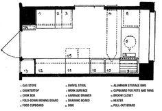 Existenzminimum in Kitchen Design