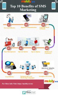 Top 10 Benefits of #SMSMarketing