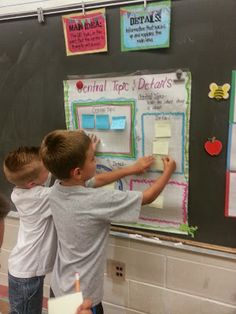 Interactive central topic and details anchor chart- students use stickies to sort their main idea and supporting details.