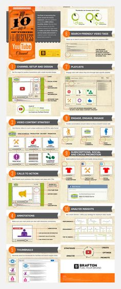 Top 10 ways to optimize your #business' #YouTube channel #infographic