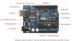Curso Completo Online de Arduino - Basico - Vídeo Aulas