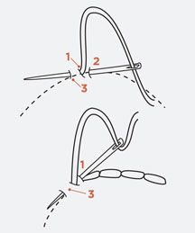 Free Hand Sewing Stitches Chart from Fiber Images