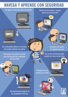 Seguridad en Internet para niños/as. Consejos para niños/as.