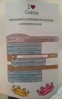 """Percorso di coding, classi IIA e IIB Scuola Primaria """"Tullio Cesarini""""Pescia Romana Coding For Kids, Science, My Teacher, Pixel Art, Projects For Kids, Education, School, Maths, Anna"""
