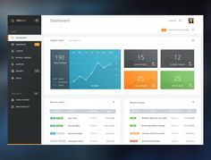 Nukern CRM Dashboard – Aurelien Salomon, via Dribbble