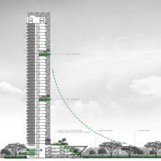 SCDA architects skyterrace @ dawson singapore designboom