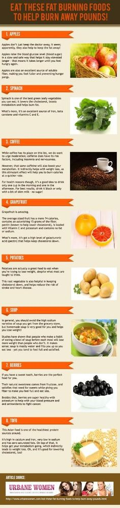 Eat These Fat Burning Foods To Help Burn Away Pounds! by helena